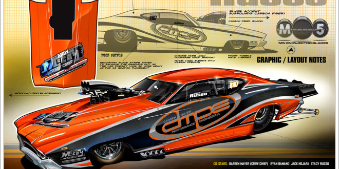 The Return Of Chris Russo In Pro Mod Andy McCoy Race Cars Chevelle